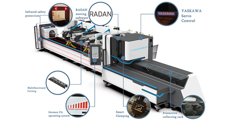 Multi Functional Laser Tube Cutting Machine